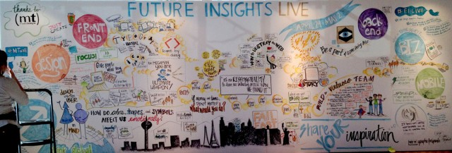 Graffiti Wall at the 2013 Future Insights Conference in Las Vegas